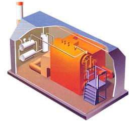 Modular boiler plant